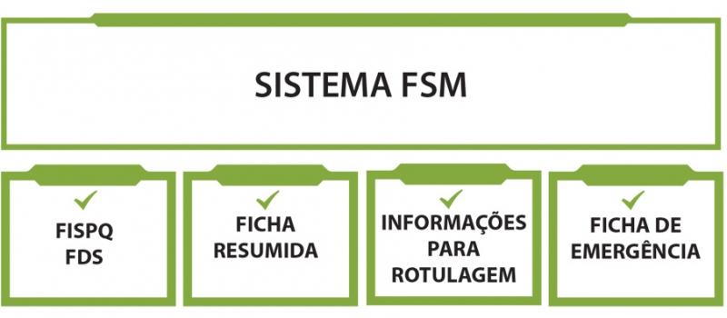 quadro_sistema